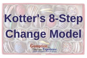 Kotter's 8-Step Change Model