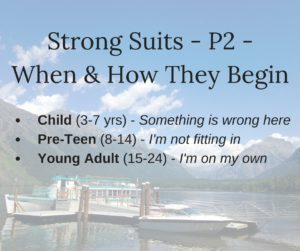 Strong Suits – P2 – When & How They Begin