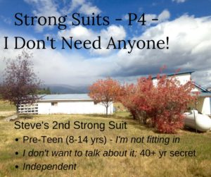 Strong Suits (part 4) Independent - I don't need anyone!