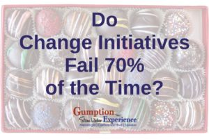 Do Change Initiatives Fail 70% of the Time?